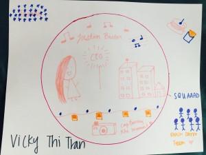 Vicky's circle