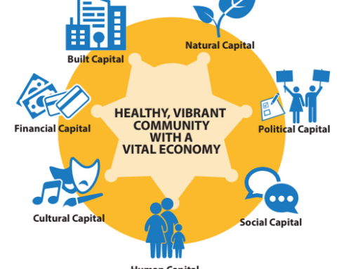 Community Capitals Framework (CCF) for Community Safety & Community Health Connections with the Universal Declaration Of Human Rights (UDHR)